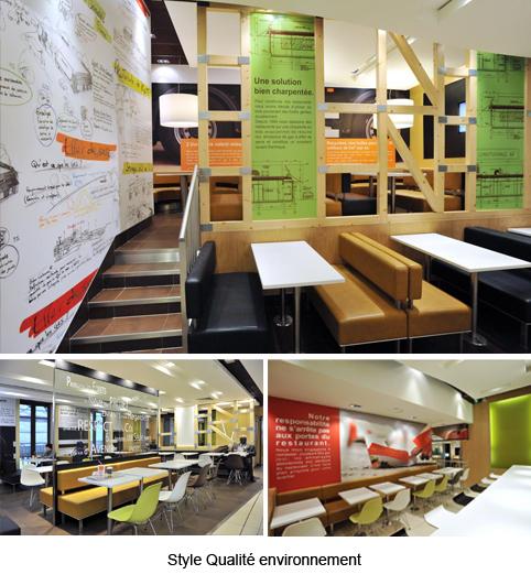 La deco des fast food architecture interieure conseil for Site pour decoration interieur